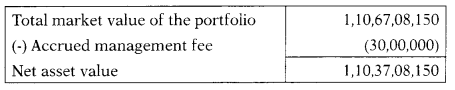 Mutual Funds – Securities Laws and Capital Markets Important Questions 4