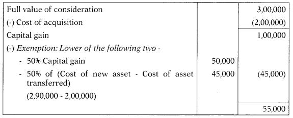 Assessment of Trusts – CS Executive Tax Laws MCQs 4