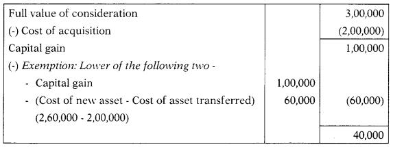 Assessment of Trusts – CS Executive Tax Laws MCQs 5