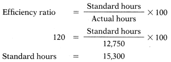 Budgetary Control – Corporate and Management Accounting MCQ 19