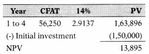 Capital Budgeting – Financial and Strategic Management MCQ 35