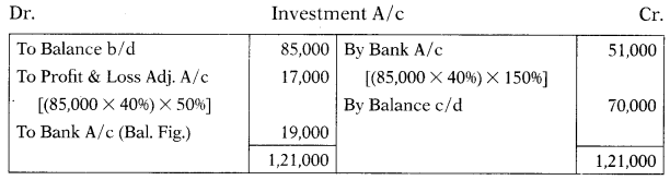 Cash Flow Statement – Corporate and Management Accounting MCQ 8