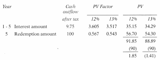Cost of Capital – Financial and Strategic Management MCQ 11