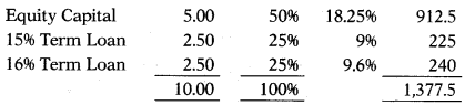 Cost of Capital – Financial and Strategic Management MCQ 27