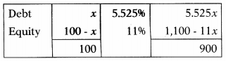 Cost of Capital – Financial and Strategic Management MCQ 37