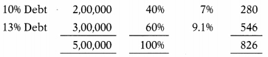 Cost of Capital – Financial and Strategic Management MCQ 38