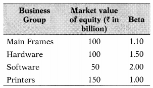 Cost of Capital – Financial and Strategic Management MCQ 9