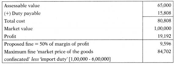 Custom Act, 1962 – CS Executive Tax Laws MCQs 10