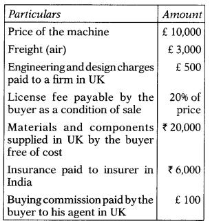 Custom Act, 1962 – CS Executive Tax Laws MCQs 5