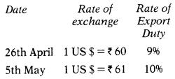 Custom Act, 1962 – CS Executive Tax Laws MCQs 6
