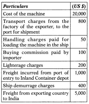 Custom Act, 1962 – CS Executive Tax Laws MCQs 8