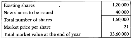 Dividend Policy – Financial and Strategic Management MCQ 11