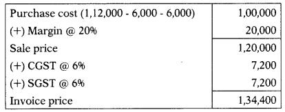 Goods & Service Tax (GST) – CS Executive Tax Laws MCQs 1