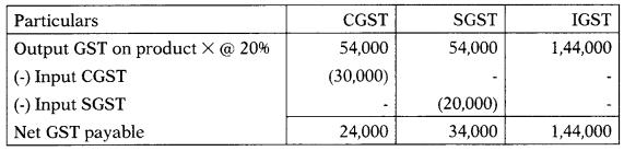 Goods & Service Tax (GST) – CS Executive Tax Laws MCQs 3