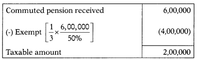 Income from Salary – CS Executive Tax Laws MCQs 9