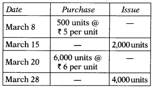 Inventory Management – Financial and Strategic Management MCQ 1