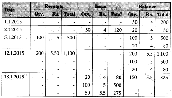 Inventory Management – Financial and Strategic Management MCQ 7