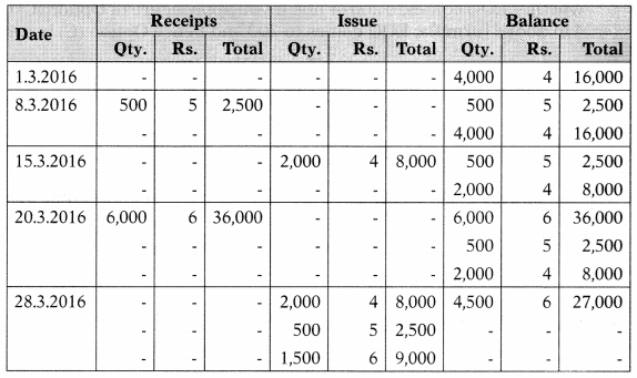 Inventory Management – Financial and Strategic Management MCQ 8