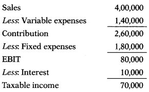 Leverages – Financial and Strategic Management MCQ 15