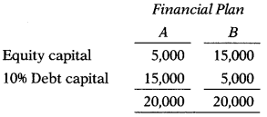 Leverages – Financial and Strategic Management MCQ 16