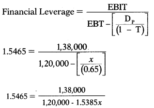 Leverages – Financial and Strategic Management MCQ 21
