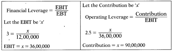Leverages – Financial and Strategic Management MCQ 27