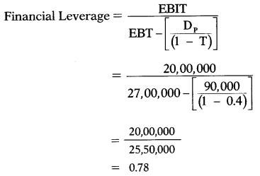 Leverages – Financial and Strategic Management MCQ 28