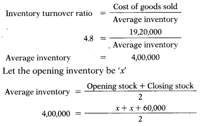 Ratio Analysis – Corporate and Management Accounting MCQ 8