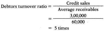 Ratio Analysis – Corporate and Management Accounting MCQ 9