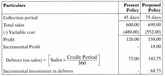 Receivable Management – Financial and Strategic Management MCQ 15
