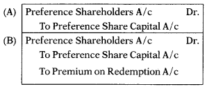 Redemption of Preference Shares – Corporate and Management Accounting MCQ 1