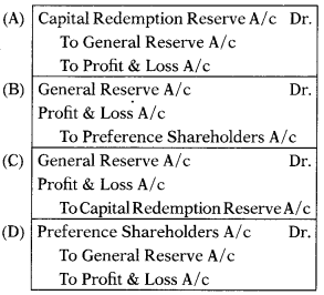 Redemption of Preference Shares – Corporate and Management Accounting MCQ 3
