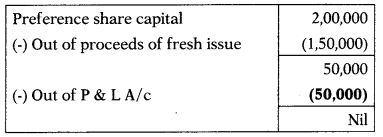 Redemption of Preference Shares – Corporate and Management Accounting MCQ 4