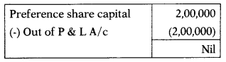 Redemption of Preference Shares – Corporate and Management Accounting MCQ 5