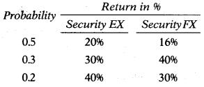 Security Analysis & Portfolio Management – Financial and Strategic Management MCQ 3