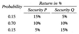 Security Analysis & Portfolio Management – Financial and Strategic Management MCQ 6