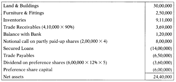 Valuation, Principles & Framework – Corporate and Management Accounting MCQ 13
