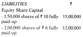 Valuation, Principles & Framework – Corporate and Management Accounting MCQ 5
