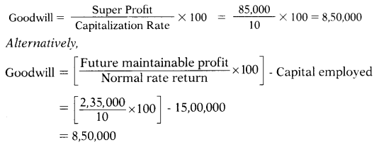 Valuation of Goodwill & Shares – Corporate and Management Accounting MCQ 10