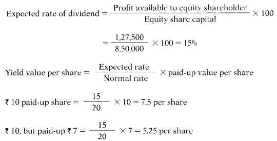 Valuation of Goodwill & Shares – Corporate and Management Accounting MCQ 12