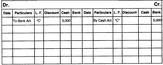 Accounting Process-I– CS Foundation Fundamentals of Accounting Notes 10