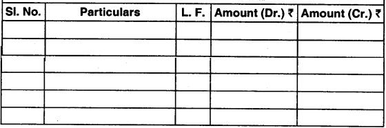 Accounting Process-I– CS Foundation Fundamentals of Accounting Notes 12