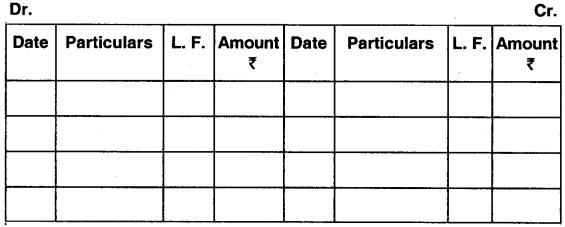 Accounting Process-I– CS Foundation Fundamentals of Accounting Notes 7