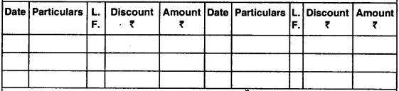 Accounting Process-I– CS Foundation Fundamentals of Accounting Notes 8