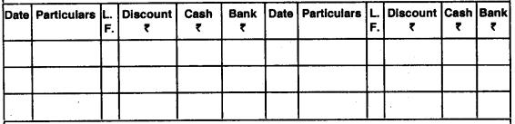 Accounting Process-I– CS Foundation Fundamentals of Accounting Notes 9