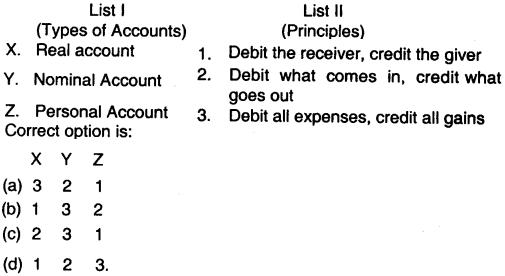 Theoretical Framework – CS Foundation Fundamentals of Accounting Notes 9